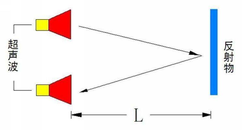 超声波测距原理