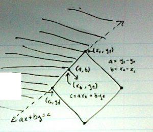 polygon_separation
